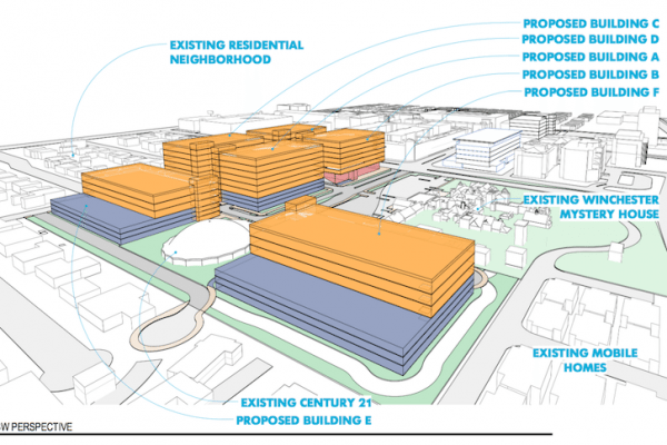 Federal Realty Moving Forward With Projects in San Jose, Mountain View